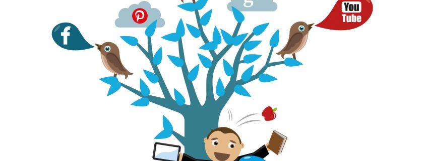 Cara Promosi Online Dengan Konten Yang Dahsyat